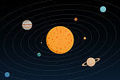 Solar system planets and their orbits. Vector illustration