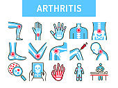 Arthritis human body line color icons set. Inflammation joints. Signs for web page, mobile app, button, logo. Editable stroke.