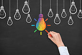 Creative idea concepts with light bulbs on a chalkboard background