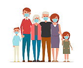 Big family wearing protective Medical mask for prevent virus. Surgical mask. Virus protection.