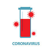 Coronavirus in China. Novel coronavirus 2019-nCoV. Virus quarantine. MERS-Cov middle East respiratory syndrome. Virus Pandemic Protection Concept. Medical test tube with a vaccine or analysis