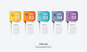 5 data infographics tab paper index template. Vector illustration abstract background. Can be used for workflow layout, business step, banner, web design.