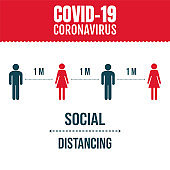 Social Distance Poster With Persons Man And Woman