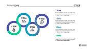 Four step process chart with descriptions