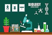 Biology education concept in flat design style.