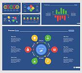 Six Logistics Charts Slide Templates Set