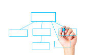 Hand drawing empty diagram with blue marker isolated on white background