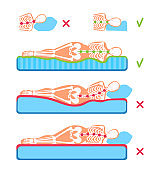 A woman lying on her side on the orthopedic mattress and pillow. A human body silhouette with a skeleton. Good and bad posture, position. Spine and head support. A comparison illustration.