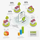 Home insurance service infographics, vector flat isometric illustration