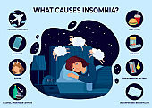 Causes of insomnia. Sleep disorder poster, girl cant sleep and reasons of insomnia vector infographic illustration