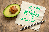 fat burning, diet and exercise concept