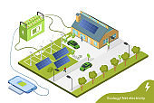 Alternative energy. Electric cars, bicycles. Power system through the energy of wind, sun. 3d isometric style platform. Lifestyle infographic concept vector. Can be a page for a site. Isolated