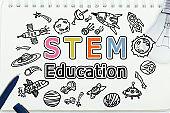 Copy space on STEM education background. STEM