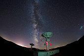 Radio telescopes and the Milky Way