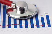 Stethoscope on charts and graphs paper, Finance, Account, Statistics, Investment, Analytic research data economy and Business company concept.