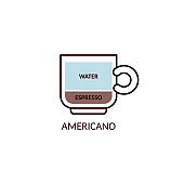 Americano coffee of espresso and water, cartoon vector illustration isolated.