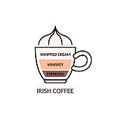 Irish coffee recipe icon - hot drink cup with whiskey layer