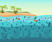 Polluted with plastic bags and bottles of the sea, islands with palm trees.