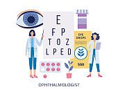 Ophthalmologists near poster with letters flat vector illustration isolated.