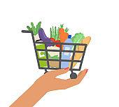Grocery shopping cart, supermarket food basket.