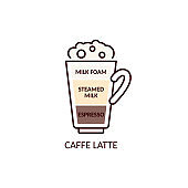 Scheme icon of Caffe Latte mix coffee drink cartoon vector illustration isolated.