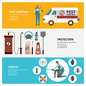 Pest and insects control banners or flyers set flat vector illustration.
