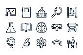 School and Education line icons. Knowledge and eLearning vector linear icon set.