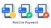 Mobile Payment Flat Vector Illustration. Credit Card and Smartphone related color flat icons.