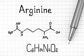 Chemical formula of Arginine with pen