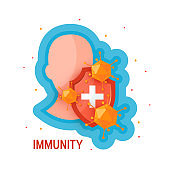 Immune system icon in cartoon style, vector