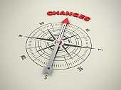 Compass with CHANGES Word - 3D Rendering