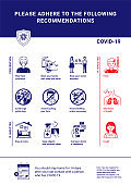 Coronavirus infographics recommendations in blue and red