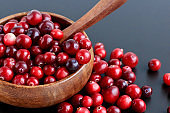 Ripe fresh cranberries as natural, food, berries background. Banner. Copy space. Close up.