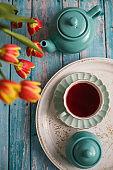 Good afternoon, tea!