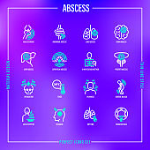 Abscess thin line icons set. Joint, abdominal, brain, intestine, lung, liver, superficial abscess, x-ray research method, intoxication, fever, general malaise, empyema. Vector illustration.
