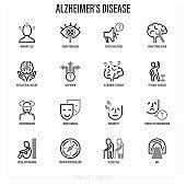 Alzheimer's disease symptoms. Memory loss, speech violation, incoordination, mood changes, irritability, orientation problems, MRI, intellectual decline. Thin line icons set. Vector illustration.