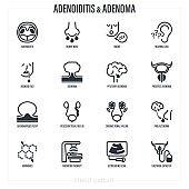 Adenoiditis and adenoma thin line icons set. Benign tumor, hearing loss, adenoid face, adenomatous polyp, prolactinoma, hormones, radiation therapy, ultrasound scan, catheter. Vector illustration.