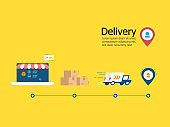delivery service concept, online delivery application timeline