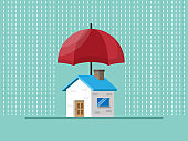 home protection with red umbrella