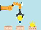 put light bulb idea in head with robotic arm
