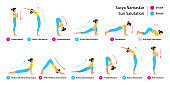 Surya namaskar A sun salutation yoga asanas sequence set vector illustration.