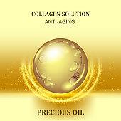 Collagen serum droplets