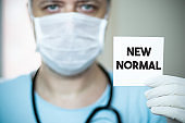 New Normal After Coronavirus. A card that says New Normal in the doctor's hand.