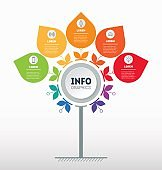 Business presentation or infographics concept with 5 options. The chart in the shape of a flower. Info graphic of technology or education process with five steps.