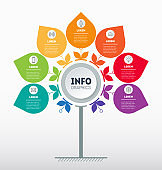 Business presentation or infographics concept with 7 options and icons. The chart in the shape of a flower. Info graphic of technology or education process with seven steps.