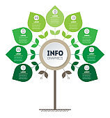 Eco Business presentation concept with 9 options. Cycle of agricultural work. A chart or infographic divided by nine parts.