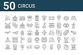 set of 50 circus icons. outline thin line icons such as poster, clown, party hat, balancer, stage, food stand, cymbals