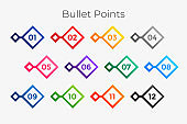 geometric bullet points numbers from one to twelve