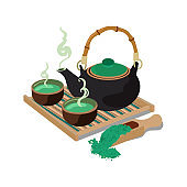 Traditional asian kettle and cup with matcha. Color flat cartoon illustration.