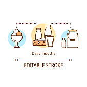 Milk products, dairy industry concept icon. Food business idea thin line illustration. Homemade natural product. Sweet ice cream, delicious cheese vector isolated outline drawing. Editable stroke
